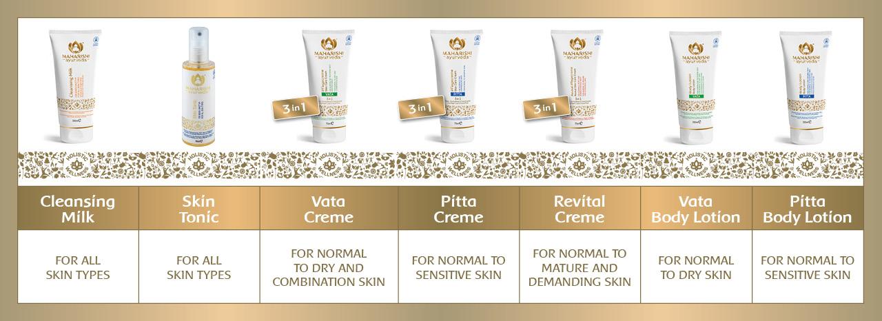 New cosmetics line