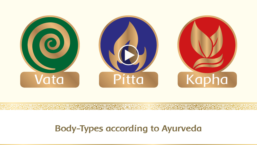 YouTube Webinar: Dosha types according to ayurveda