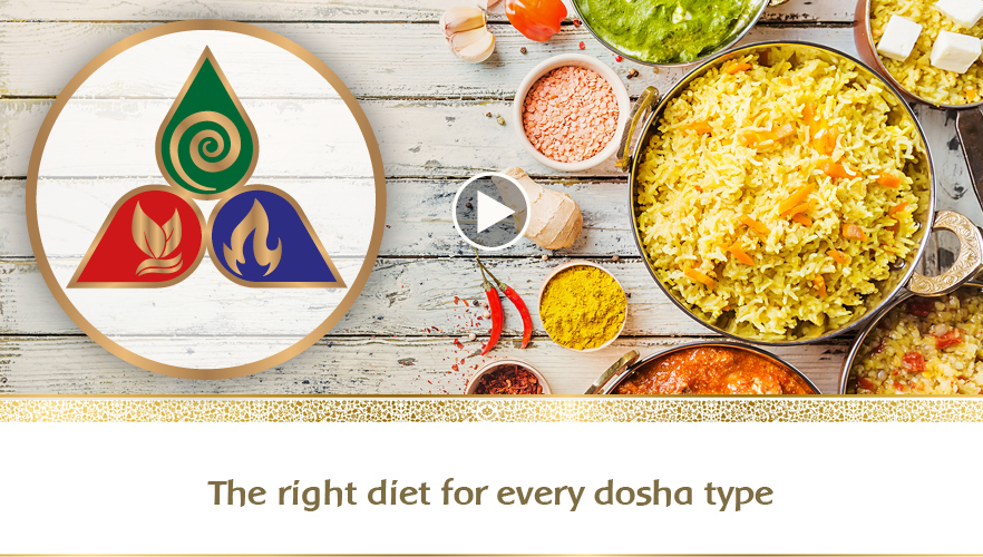 YouTube - The right diet for every dosha type